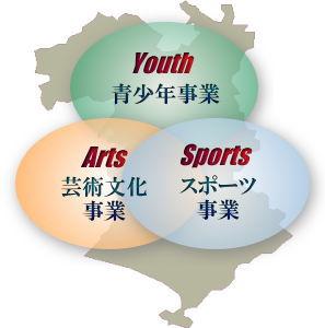 3事業統合イメージ