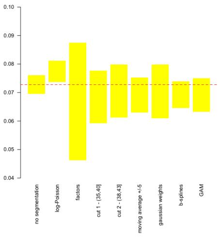 https://i1.wp.com/f-origin.hypotheses.org/wp-content/blogs.dir/253/files/2013/02/Capture-d%E2%80%99e%CC%81cran-2013-02-05-a%CC%80-14.50.19.png?w=450