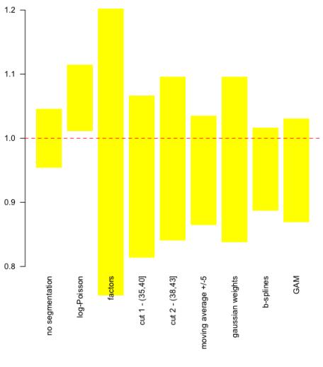 https://i1.wp.com/f-origin.hypotheses.org/wp-content/blogs.dir/253/files/2013/02/Capture-d%E2%80%99e%CC%81cran-2013-02-05-a%CC%80-14.54.56.png?resize=456%2C518