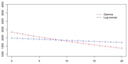 https://i1.wp.com/f-origin.hypotheses.org/wp-content/blogs.dir/253/files/2013/02/Capture-d%E2%80%99e%CC%81cran-2013-02-13-a%CC%80-14.18.56.png?w=450