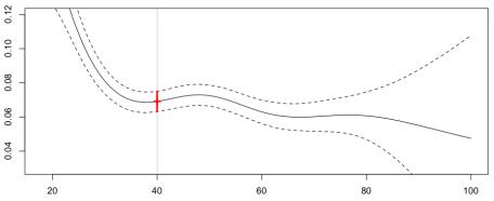 https://i1.wp.com/f-origin.hypotheses.org/wp-content/blogs.dir/253/files/2013/02/reg-poisson-gam.png?resize=456%2C186