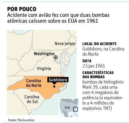 Acidente com avião fez com que duas bombas atômicas caíssem sobre os EUA em 1961