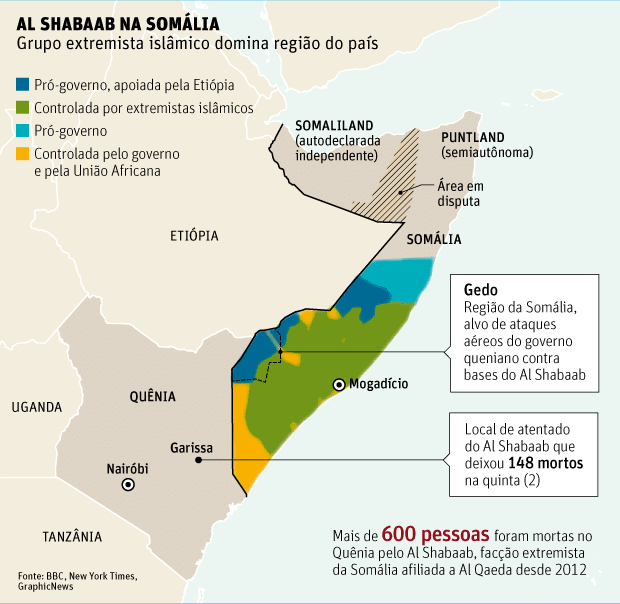 AL SHABAAB NA SOMÁLIAGrupo extremista islâmico domina região do país