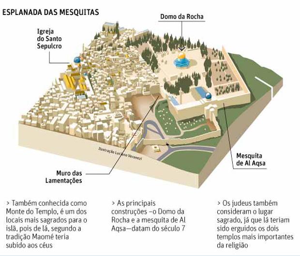 Esplanada das mesquitas - Jerusalém