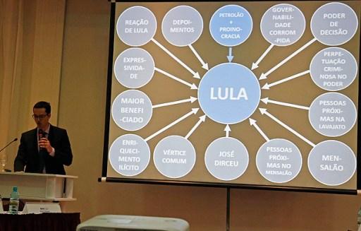O procurador da República Deltan Dallagnol apresenta o PowerPoint sobre as investigações contra Lula