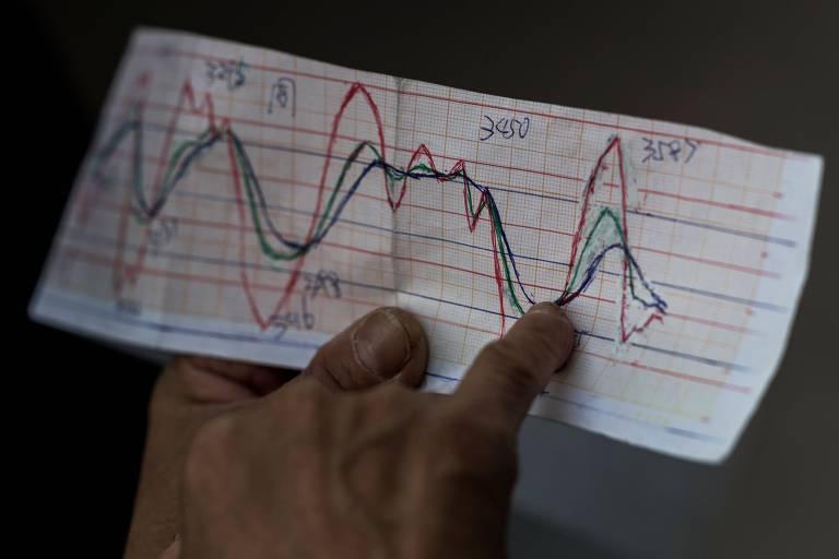 Mercado financeiro reduziu suas projeções para a taxa Selic em 2019. Depois da previsão permanecer 18 semanas inalteradas, o percentual caiu de 6,5% para 5,75% em junho