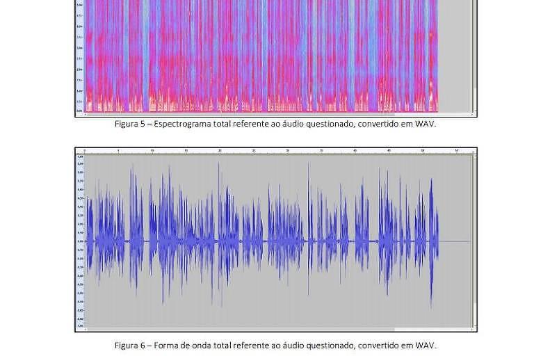 Perícia aponta série de elementos de autenticidade em áudio de Deltan