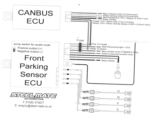 CanBUS Interface