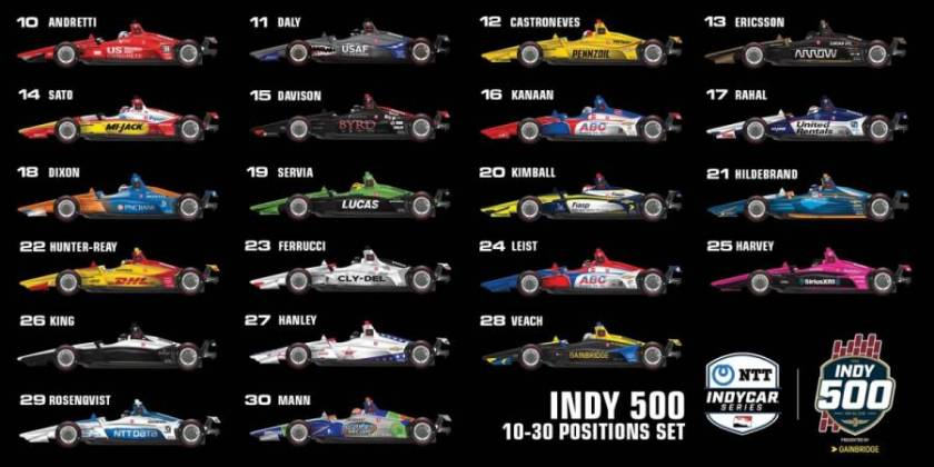 Alonso Indianapolis 500