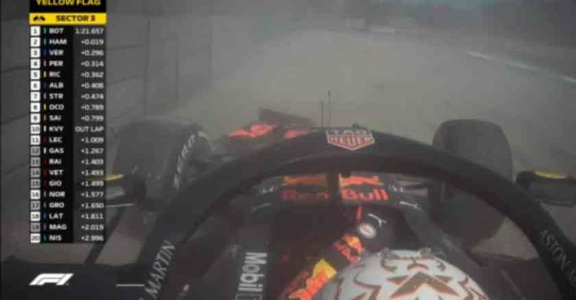 max verstappen crash incidente monza fp1 gp italia prove libere