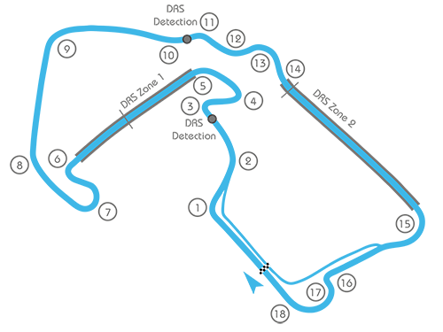 british gp layout