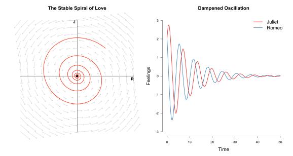 plot of chunk unnamed-chunk-17