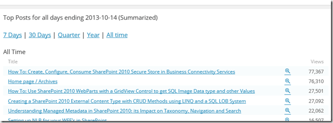 Blog Update on SharePoint BCS with full CRUD Part 1 of 3 (1/6)