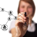 6 Herramientas de Monitorización y Análisis para Social Media
