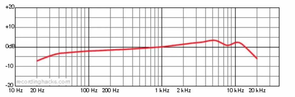 microfono a condensatore Neumann TLM 49