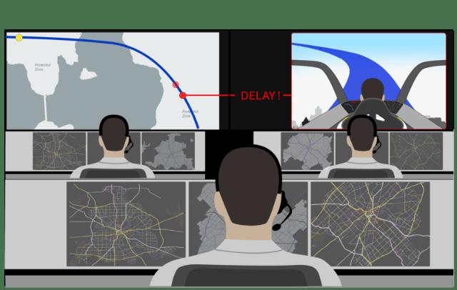 Tecnologia a favor da maior segurança do tráfego aéreo