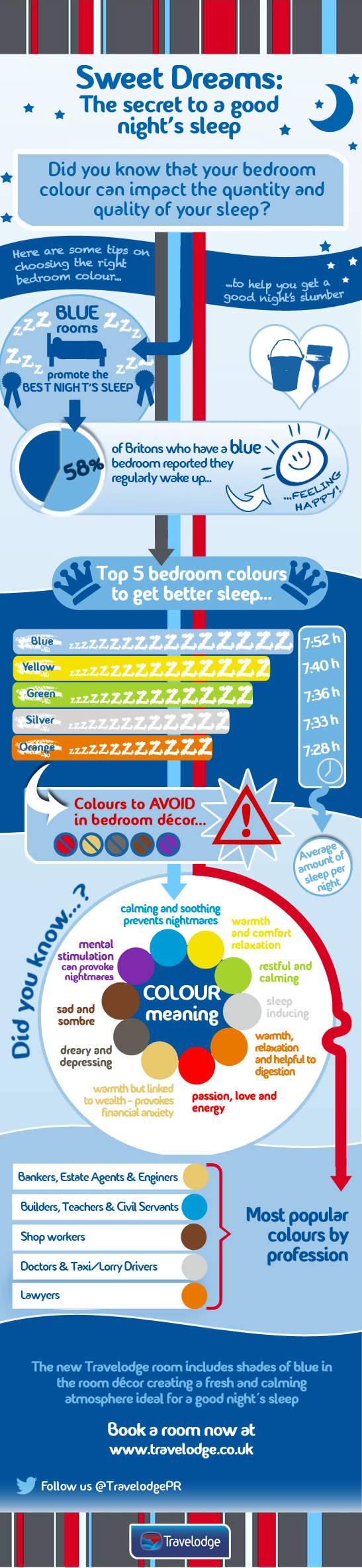 Travelodge-Bedroom-Colour-Infographic