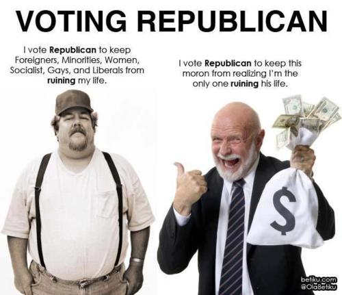 Two factions of the GOP
