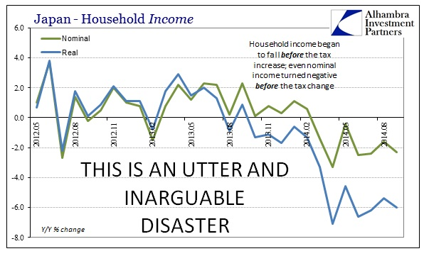 Japan: real and nominal HH income
