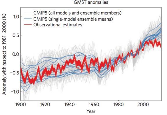 C D Roberts et al, Nature Climate Change