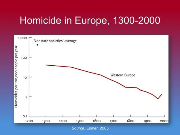 Steven Pinker's Edge Lecture: Slide 018