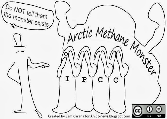 The easy solution to the looming monster methane