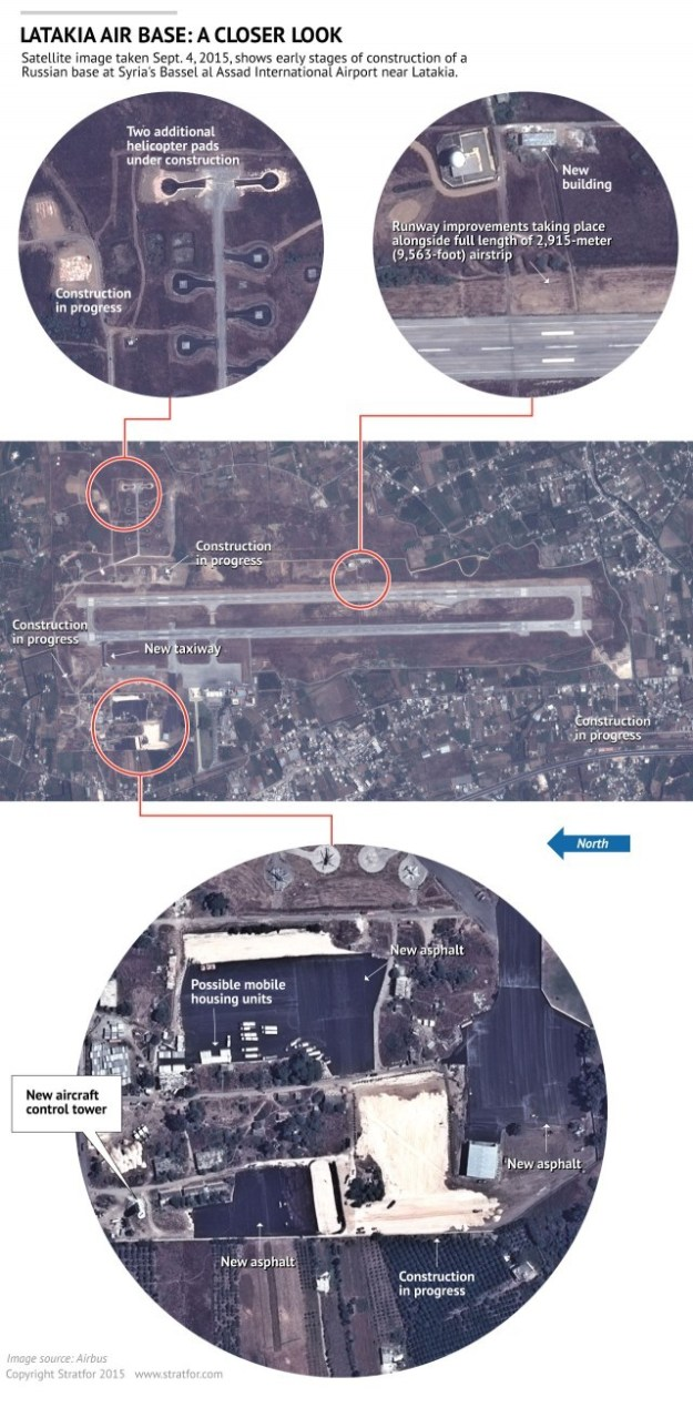 Stratfor: Russia base in Syria
