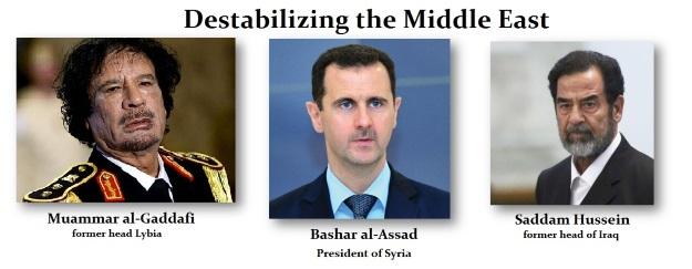 Destabilizing the Middle East