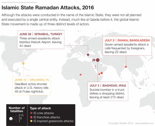 Islamic State Ramadan attacks in 2016