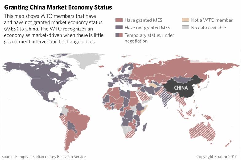 Granting China Market Economy Status