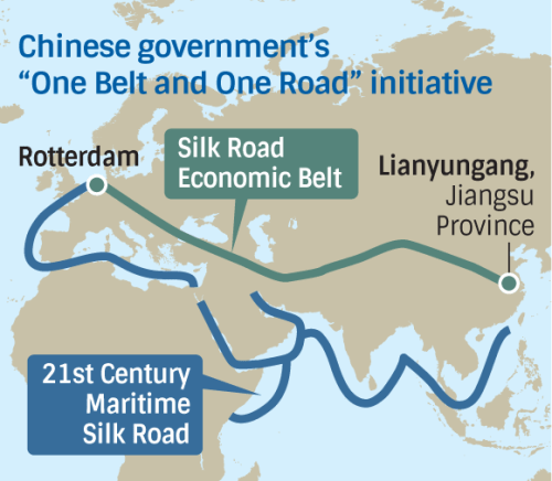 One Belt and One Road