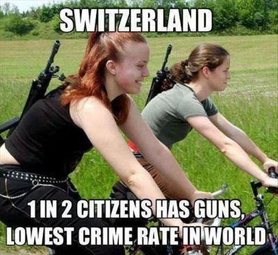 Guns in Switzerland