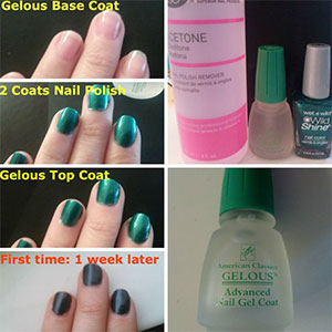Easy Simple Step By Gel Nail Art