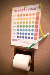 Printable Potty Training Chart   Frugal Fun Mom