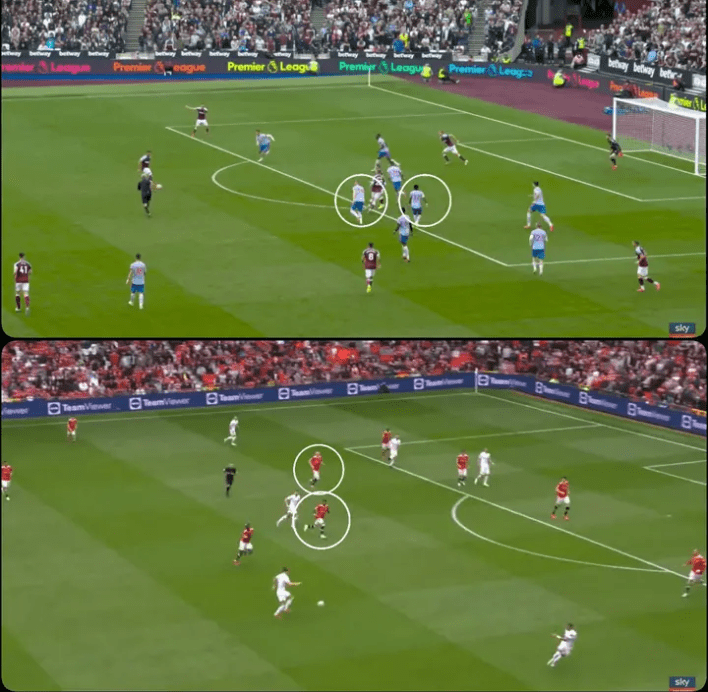 How Solskjaer Tactics Could Be The Main Problem Man Utd Is Having