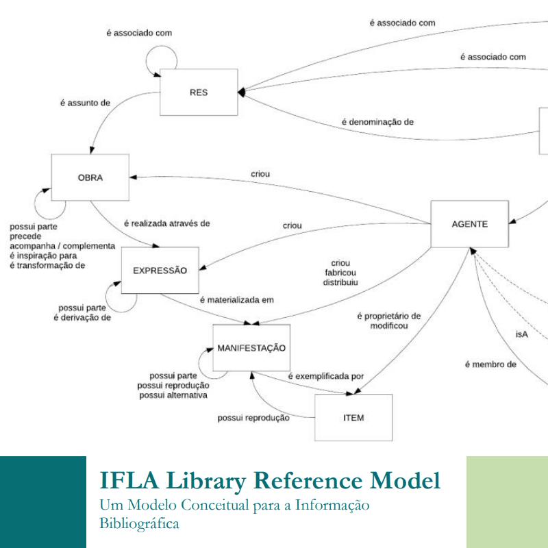 Conceituando modelos conceituais: a experiência de tradução do IFLA-LRM