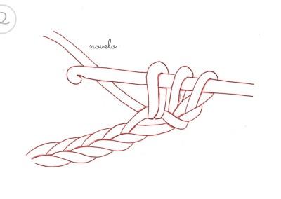Aprender Crochet 31 |
