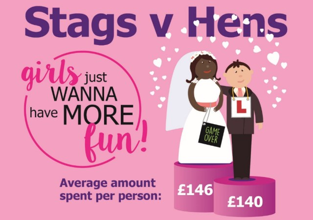 Stag and hen party organisers face financial hangover long after the party's ended 4