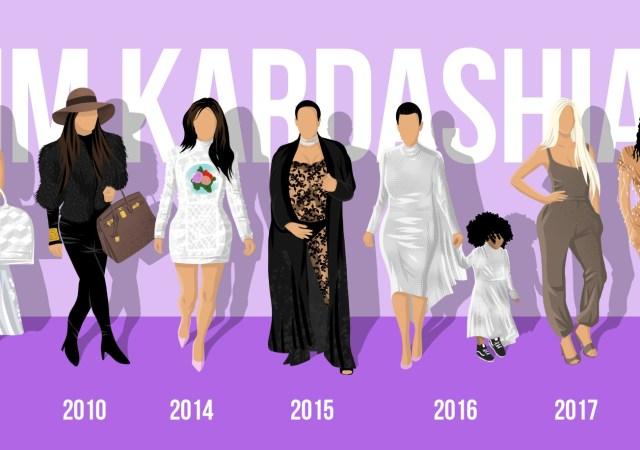 Kim kardashian style evolution