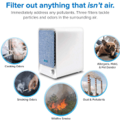 Amazon: LEVOIT Air Purifier for Home with HEPA Filter $43.99 (Reg. $59.99)...