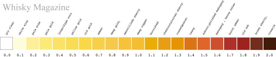colour-bar-big