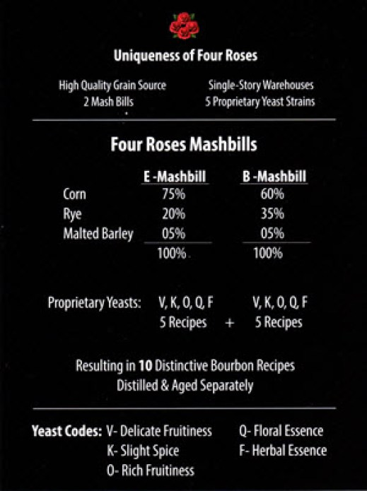 four-roses-mash-bill-300