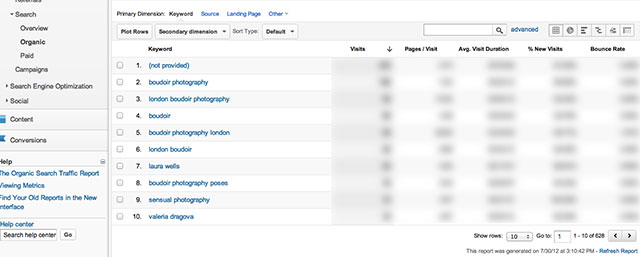 SEO for Photographers: What are People Searching