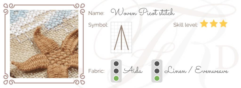 Woven Picot stitch ID