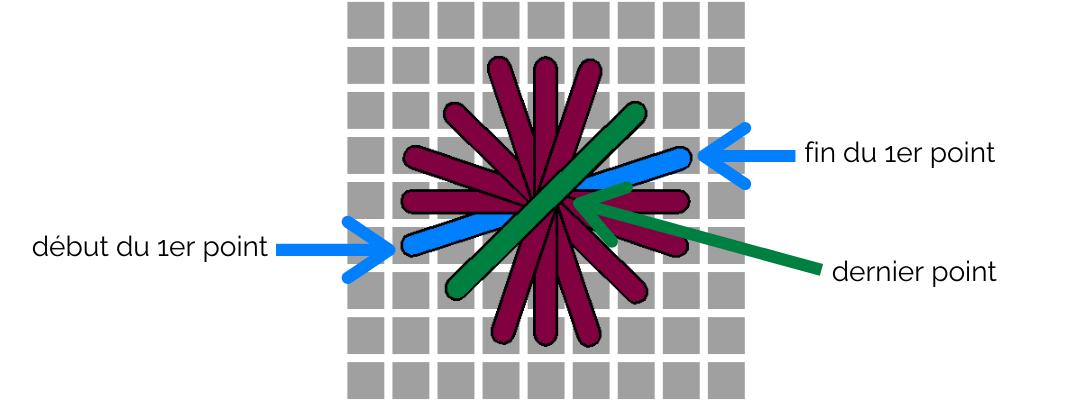 Rhodes Octagon Stitch Tutorial