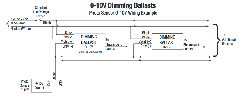 advance mark 7 dimming ballast wiring diagram wiring diagram schematic Phillips Advance Ballast Wiring Diagrams dimming ballast wiring diagram 277v ballast wiring diagram 19 9 0 10v dimming led wiring advance mark 7 dimming ballast wiring diagram