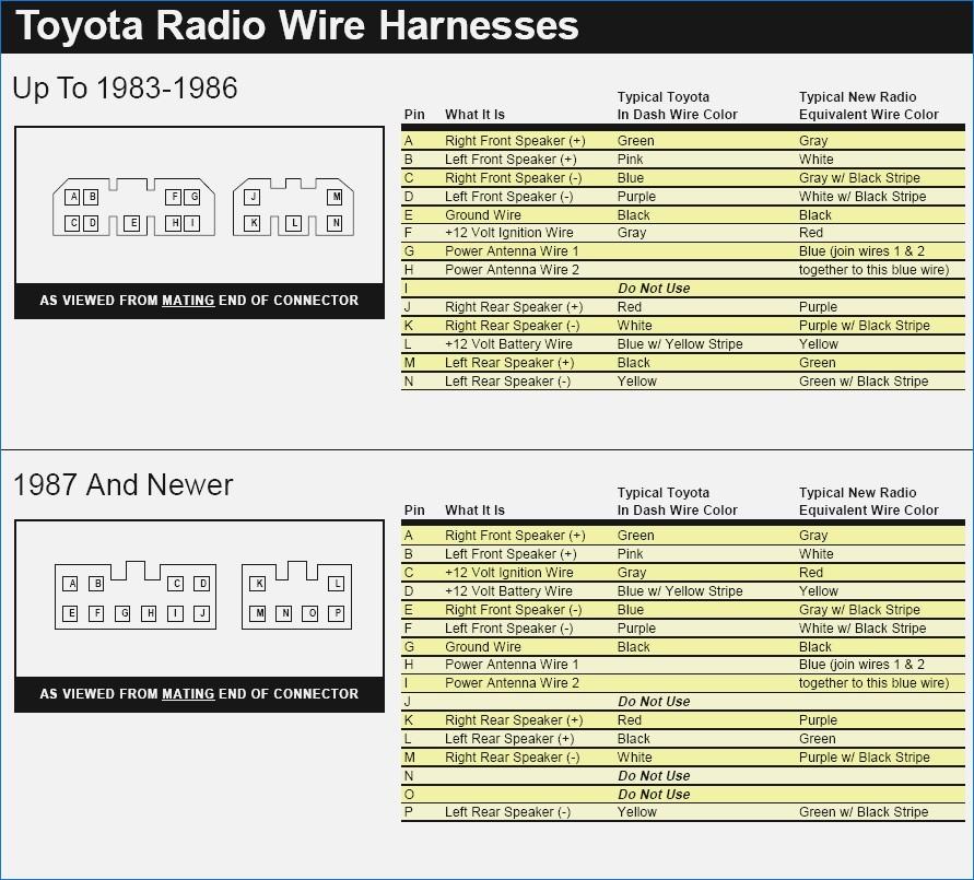 1990 Camry Radio Wiring 1712matthiasmwolfde \u2022rh1712matthiasmwolfde: 2007 Camry Radio Color Codes At Gmaili.net