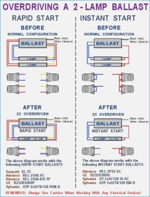 2 Lamp T12 Ballast Wiring Diagram Collection | Wiring Diagram Sample