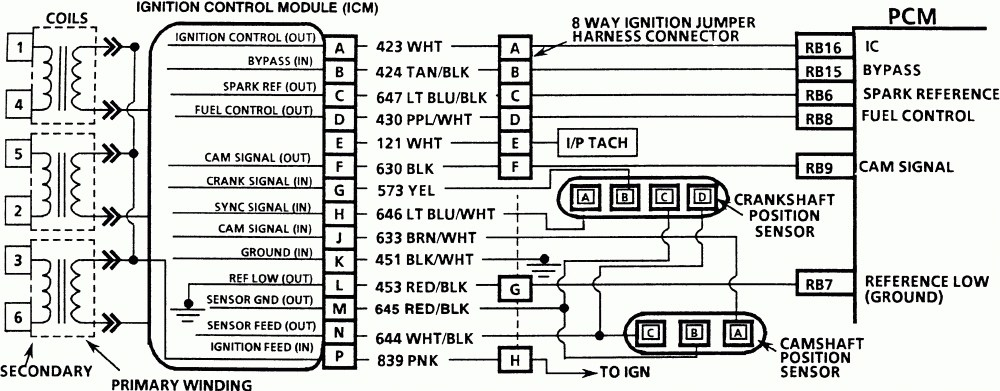 Diagram 94 Buick Lesabre Wiring File Bz53382rhednaleediagramhansafanprojektde: Buick Lesabre Wiring Diagram Free At Gmaili.net