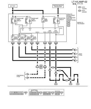 2018 Nissan Frontier Trailer Wiring Diagram  Wiring Diagram